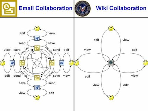wiki_collaboration2.jpg