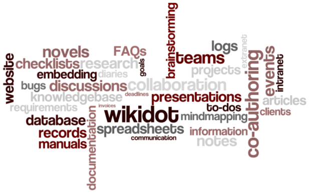wikidot_wordle2.png