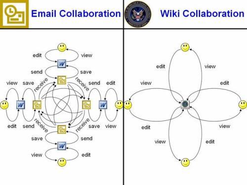wiki_collaboration.jpg
